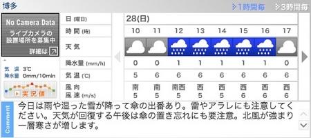 180128博多天気.jpeg