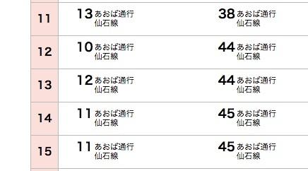 松島海岸ーあおば通方面時刻表日・祝.jpeg