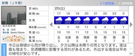 160220天気.jpg