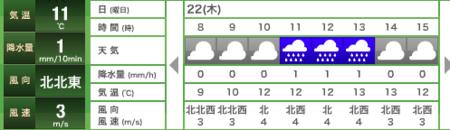 181122天気520.png